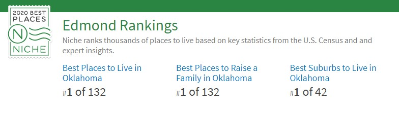 Edmond OK Neighborhood Rankings
