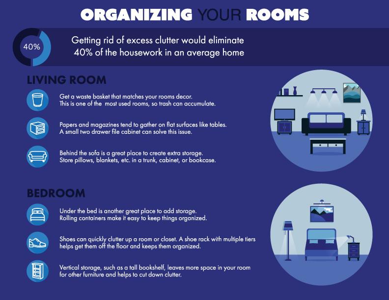 Organizing Room by Room - Storage SenseStorage Sense